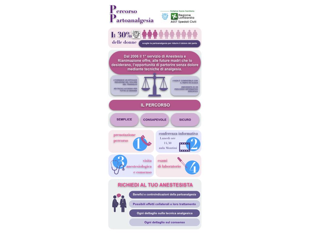 infografica analgesia del parto 1